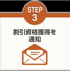 STEP3 割引資格獲得を通知